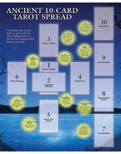 Tarot Guide Sheet Ancient 10-Card...
