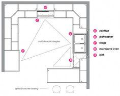 g shaped kitchen layout Square Kitchen Layout, Kitchen Layout U Shaped, G Shaped Kitchen, Kitchen Layout Plans, Small Kitchen Layouts, New Kitchen Cabinets, Kitchen Redo, Kitchen Flooring, Kitchen Ideas