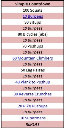 HIIT Workout - Fitness Friday - HIIT it! - My Healthy Happy Home