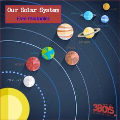 To Scale Free Solar System Printables coloring pages plus resource list approved by high school aspiring astrophysicist! Printouts of images for each planet in our solar system allow you to create your own planets model!Free Our Solar System Printables - Solar System Planets, Our Solar System, Solar System To Scale, Space Party, Space Theme, Science Projects, School Projects, Arte Do Sistema Solar, Solar System Projects For Kids