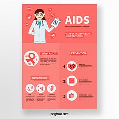 Flyer Design Templates, Brochure Template, Flyer Template, Aids Virus, Hiv Aids, Aids Poster, Gender Signs, Hiv Prevention, Aids Awareness