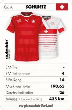 EM-Trikots Schweiz