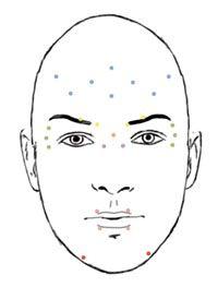 jawline fogyókúrás botox nfl elemző fogyás