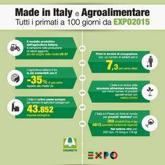 i primati dell'Italia nell'agroalimentare