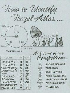 Dating Atlas jars @rubylanecom www.rubylane.com #realorrepro Vintage Antique Glass Marks & Identification
