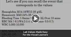EXTREME CAUTION: This video is EXTREMELY silly, but it works! http://qdnurses.com/fundamental-skills/lab-values-made-easy-for-the-visual-learners/ --- #nclex #nursing #nclextips #nclex_tips #nurse #nursingschool #nursing_school #nursingstudent #nursing_student
