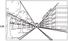 Nesse desenho podemos ver uma perspectiva com uma linha de fulga