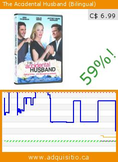 The Accidental Husband (Bilingual) (DVD). Drop 59%! Current price C$ 6.99, the previous price was C$ 16.99. http://www.adquisitio.ca/alliance-films/accidental-husband