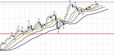 #tradingfx#currencytrading#tradingplace#tradinglife#profits#takeprofit     Как избавиться от страха торговать?