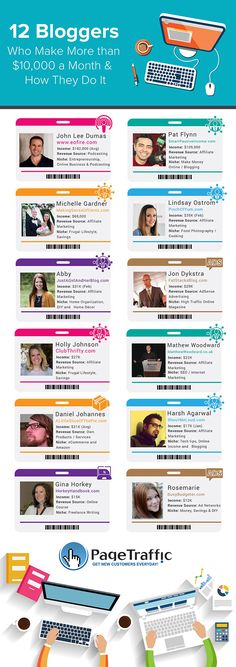 12 Bloggers Who Make More than $10,000 a Month and How They Do It #Infographic #Blogging #MakeMoneyOnline