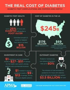 Infographic created by the American Podiatric Medical Association. Visit www.apma.org/diabetes to learn more.