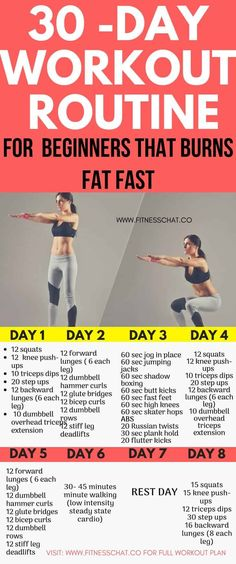 Fat Burning Workout Routines for Beginners Summer body goals! Lose weight fast with this Fat Burning Workout Routines for Beginners. Join the challenge for a full body workout, ab Free Workout Plans, Gym Workout Plan For Women, At Home Workout Plan, At Home Workouts For Women Full Body, Summer Workout Plan, Fitness Plan For Women, Ab Exercises For Women, College Workout Plan, Gym Plan For Women