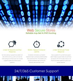 Websecure stores mainly focused on generating traffic by providing excellent combinations of Windows hosting solutions to websites, e-commerce sites, businesses, forums, and individual blogs. After its inception in 2003, the company offers excellent services including all the versions of SQL Server, Asp.net, DotNetNuke and other applications. They created an effective atmosphere with high skilled support staff that is available 24/7 via phone, live chat, and email.
