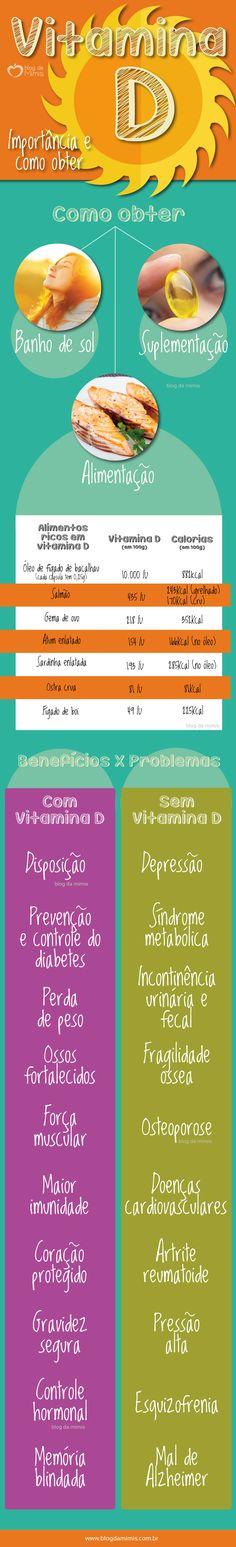 Vitamina D: importância, sintomas de deficiência e como obter - Blog da Mimis #infográfico #blogdamimis #vitamina #vitaminaD #d #sol #sun #saúde