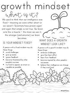 fixed mindset vs growth mindset Growth Mindset For Kids, Growth Mindset Classroom, Growth Mindset Activities, Growth Mindset Posters, Growth Vs Fixed Mindset, Growth Mindset Lessons, Leadership Lessons, Guidance Lessons, Leadership Quotes