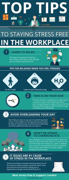The Top Tips To Staying Stress Free In The Workplace Infographic was designed the help everyone who works in an office to reduce their stress levels.