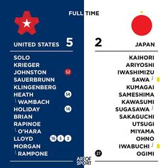 #TBT I miss the word cup  #uswnt #usa #japan #worldcup
