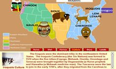 Native American Profiles, Tribes, Histories, Symbolism, and Activities for Kids «
