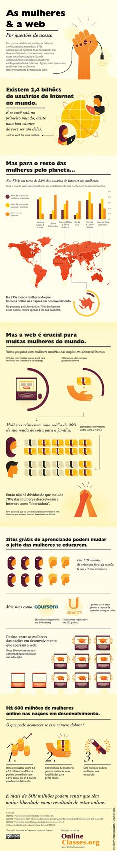 infografico mulheres