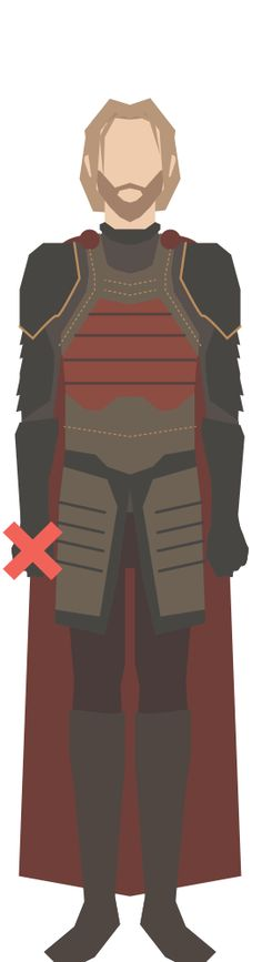 This is the best illustrated overview of all things Game of Thrones #illustration #fanart #design