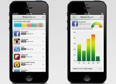 Facebook acquires data-saving service Onavo to speed up its mobile apps