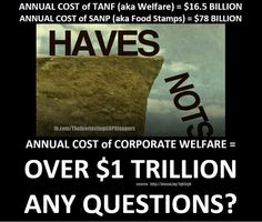 Republican corporate welfare