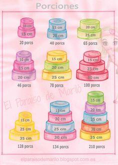 Porciones tartas