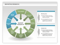 Marketing Research Process Diagrams http://www.poweredtemplate.com/powerpoint-diagrams-charts/ppt-business-models-diagrams/00459/0/index.html