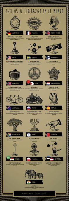 20 estilos de #liderazgo en el Mundo #infografía
