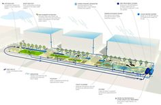 A detailed look at the way stormwater is captured, filtered and reused on-site - Canal Park | Landscape Performance Series
