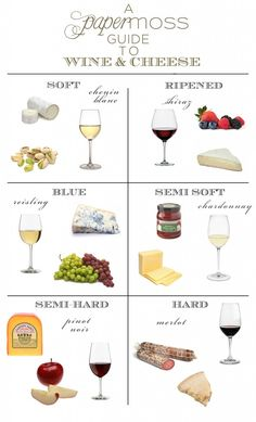 A Paper Moss Guide to Wine & Cheese » Pearls for Paper