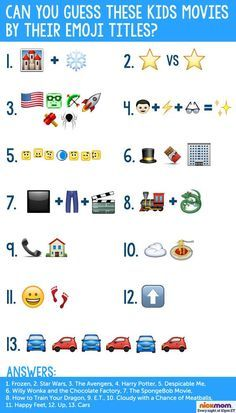 Pin By Lisa Ebeling On Distance Learning In 2020 Kids Movies Emoji Birthday Party Emoji Quiz