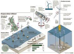 parque-eolico-marino-offshore