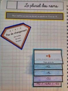 Printing Education For Kids Printer French Education, Primary Education, French Classroom, School Classroom, French Flashcards, School Organisation, French Grammar, French Words, Montessori Activities