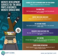 Black Hat Seo, Up And Running, Business Website, Make It Simple, Marketing, Names, Social Media, Infographics, How To Make
