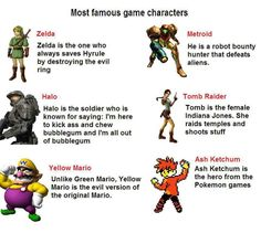 My favorite video game characters of all time. Each one a classic in their own right.