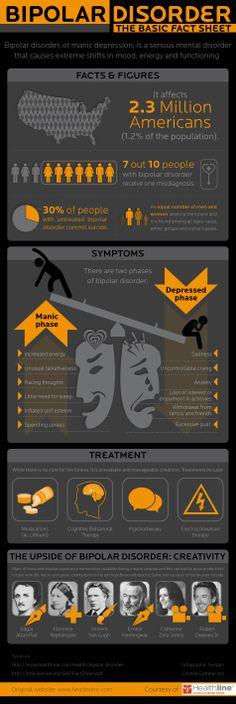 Bipolar disorder...