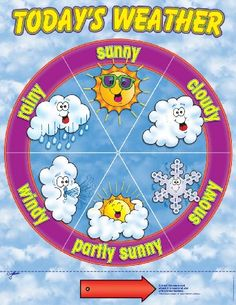 Weather Dial Chart - Reproducibles on the Reserve Side!Let this fun and colorful chart help teach your youngsters the various phases of the weather! This chart h Teacher Supply Store, Teacher Supplies, Kindergarten Activities, Preschool Crafts, Preschool Ideas, Toddler Activities, Clean Classroom, Classroom Ideas, Creative Teaching Press