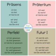 tiempos verbales en aleman - Google-keresés