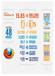 firefox_infographic.png 1,154×1,596 pixels