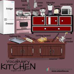 vocabulary-kitchen