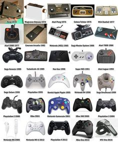 Tagged with gaming; The Evolution of Video Game Controllers/Gamepads Evolution Of Video Games, History Of Video Games, Classic Video Games, Retro Video Games, Retro Games, Playstation, Nintendo, Video Game Facts, Videogames