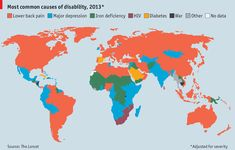 The most common cause of disability around the world