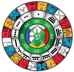 Nombres de los calendarios mayas El civil (haab, de 365 dias