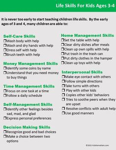 21 Essential Life Skills For Teens To Learn Parenting
