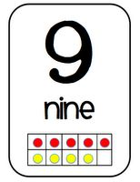 Numbers Cards to print, cut, & laminate - numeral recognition, word spelling, and counting