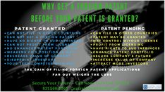 How to Protect Your Invention Ideas and Intellectual Property From Infringement. Use Expert Knowledge Gained from 45 Years of Filing Over Patents for Clients Around the World. Intellectual Property, Us Patent, 45 Years, How To Protect Yourself, Inventions, Knowledge, How To Apply, Ideas
