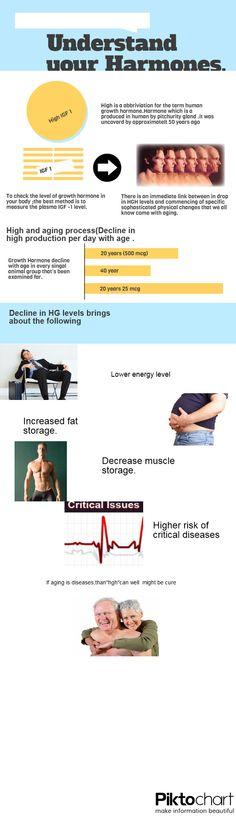 clínica de pérdida de peso puyallup wa