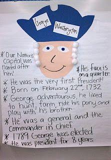 Fun with Presidents-George Washington