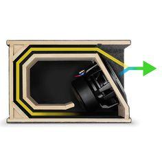 icu ~ Pin on Car Electronics Wellness ~ Oct How a JL Audio High Output enclosure works Diy Subwoofer, Subwoofer Box Design, Speaker Box Design, Audio Box, Jl Audio, Custom Car Audio, Speaker Plans, Speaker System, Car Sounds